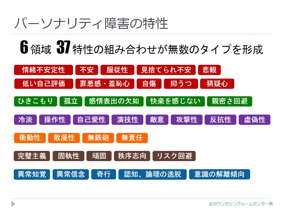 パーソナリティ障害特性icd-11