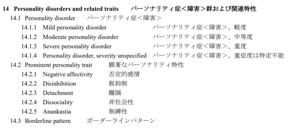 parsonality-disorder-icd11